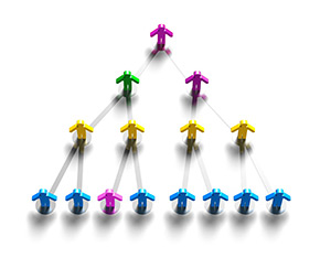 How to create employee engagement in a flat or hierarchical structure image