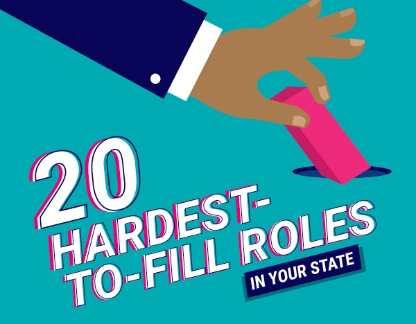 Australia's hardest-to-fill roles in 2020