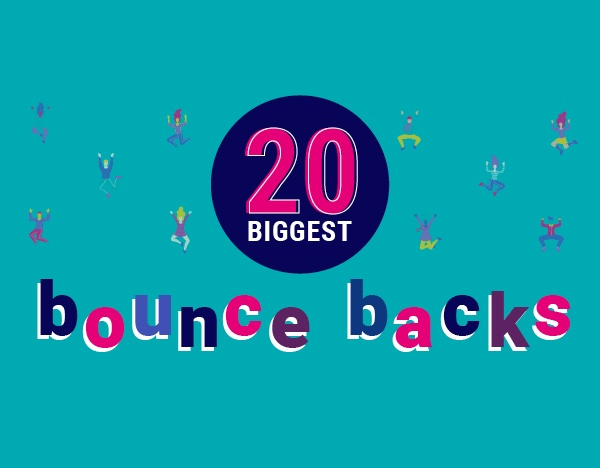 Top 20 roles where job ads are bouncing back image